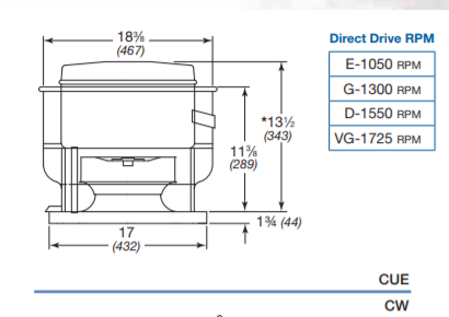 060 Cue 060 Cw Series Direct Drive Greenheck Exhaust Fan